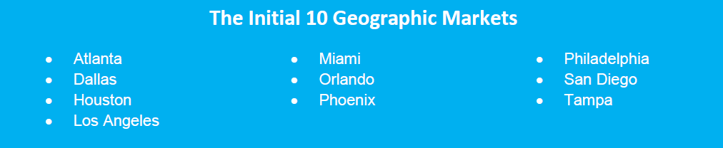 10 Geographic Markets