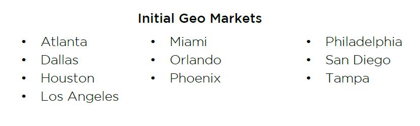 MDC initial markets