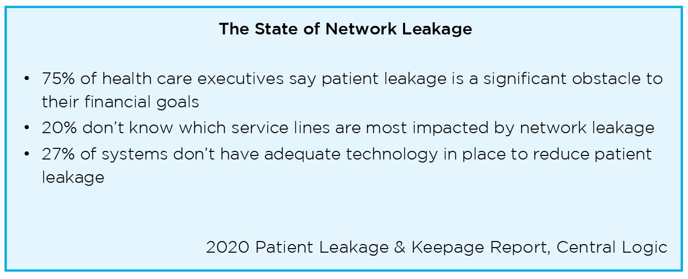 The State of Network Leakage